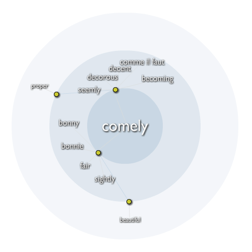 Comely