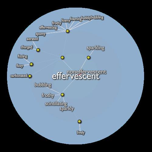 Effervescent