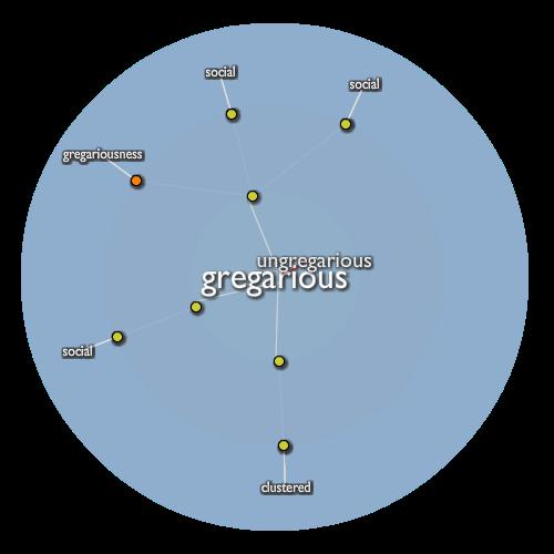 Gregarious