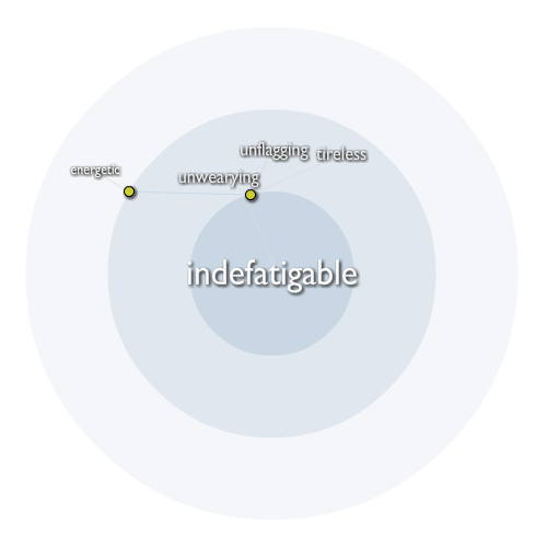Indefatigable