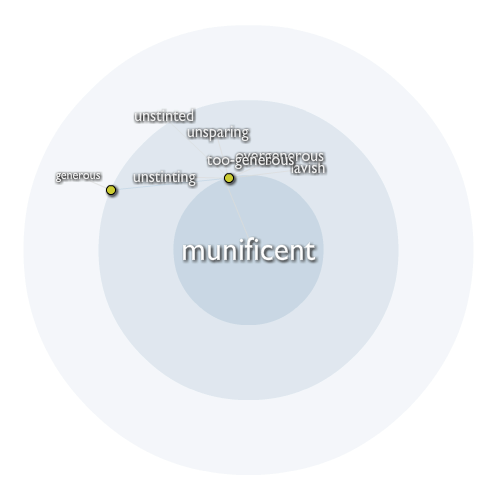 Munificent