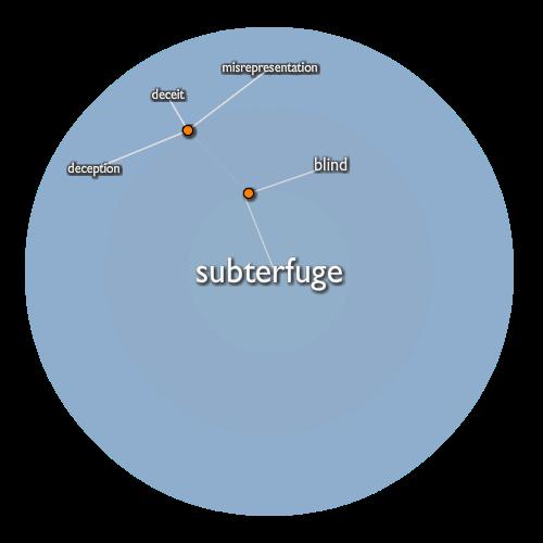 Subterfuge