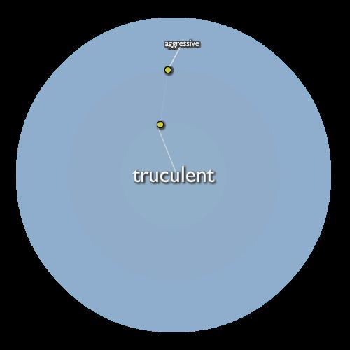 Truculent